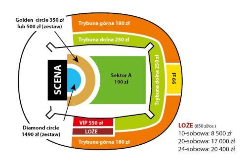 PGE Arena Gdańsk - szczegółowy rozkład miejsc